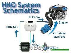 HHO Hydrogen Kit DC3000 for Engines 2.4-4.8 Litre. Cars, vans, boats. UK Support