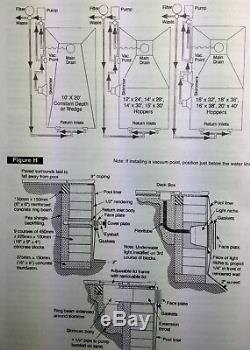 SWIMMING POOL DIY SELF BUILD BLOCK & LINER POOL KIT 24 ft X 12 ft FLAT FLOOR