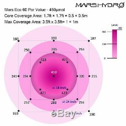 Mars 300w Led Grow Light Veg Usine De Fleur + 70 × 70 × 160cm Grossir Kit Intérieur Tente